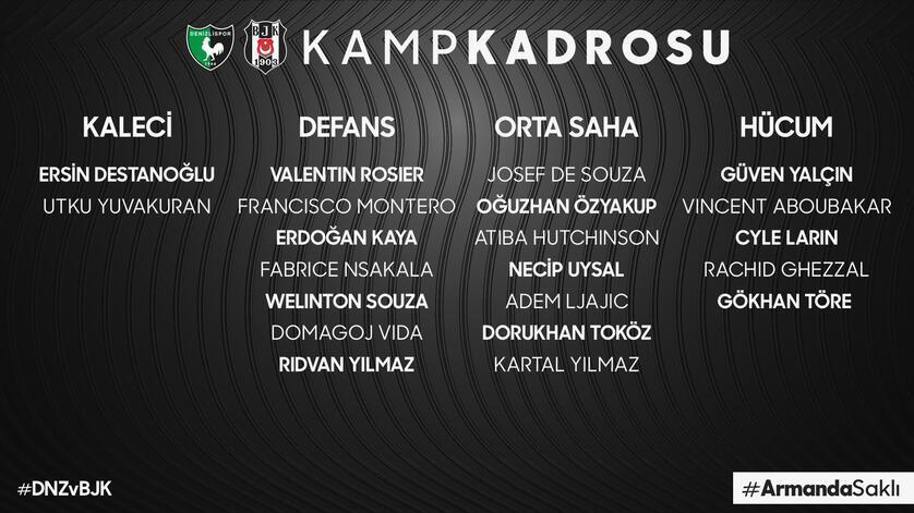 Beşiktaşın Yukatel Denizlispor maçı kamp kadrosu belli oldu