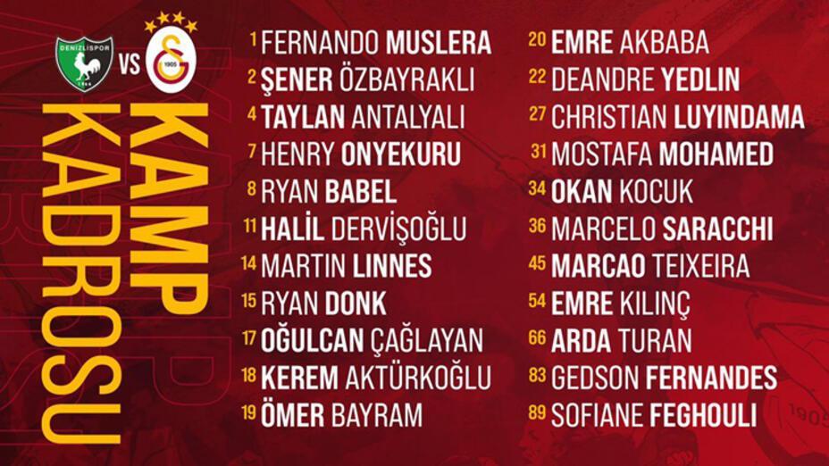 Son dakika -  Galatasarayda Falcao şoku Denizlispor maçı kadrosuna alınmadı