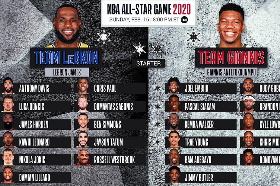 NBA All Starda Lebron ve Giannisin kadroları belli oldu